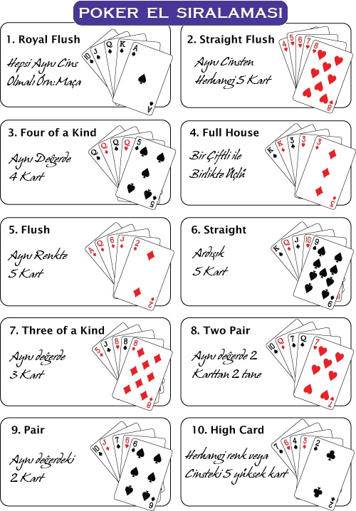 Poker Elleri