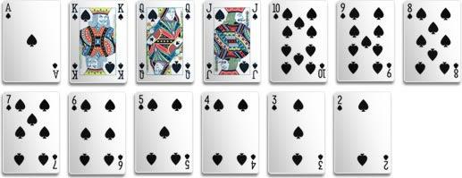 Pokerde Maça Serisi