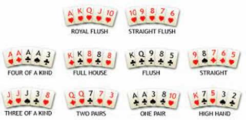 Poker Videoları İzle